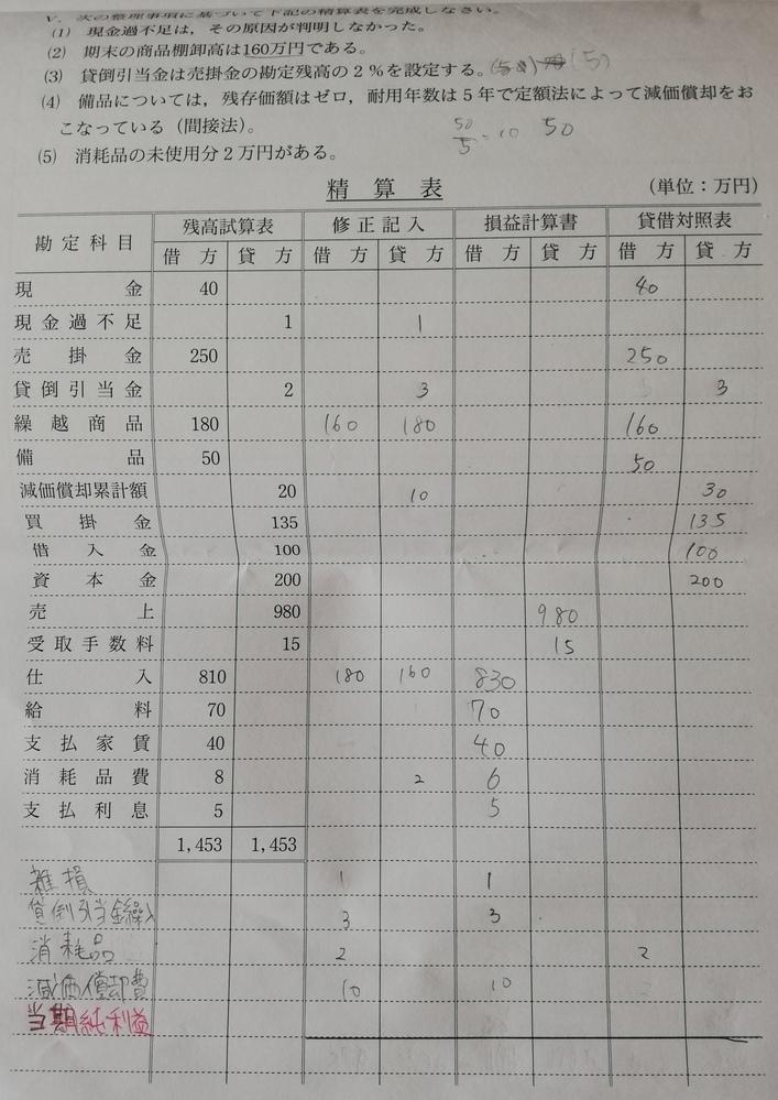 簿記3級 8桁精算表について どうやっても計算が合いません。 間違っている箇所を教えていただきたいです。 よろしくお願いいたします。
