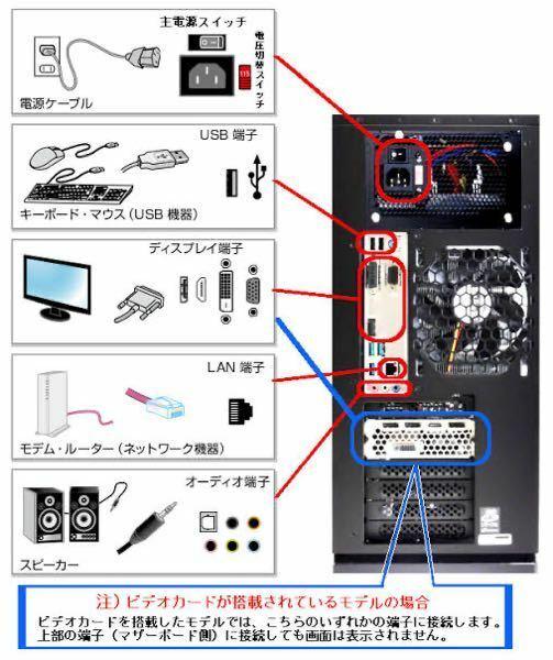 DENONのPMA-600NE SP というアンプが開封済み未使用で安く手に入りそうなんで、オーディオデビューしようと考えている初心者です。 プレーヤーは買わずにパソコンから出力して聴こうかと思うんですが、アンプにはDACが内蔵してるみたいで、同軸デジタル入力×1、光デジタル入力×2があります。ですがパソコン側に光ケーブルを挿すことができません。 PCオーディオを始めるにはこのアンプでは難し...