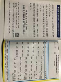 NHKですが、 コレ↓だと NHKBS1 とか NHKBSプレミアムは 観れないのですか?  チャンネルを合わせても 左下に邪魔な説明文が表示されてしまいます…( ; ; )
