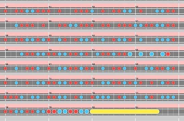 太鼓の達人について質問です。 私は今初心者でGloriaという曲の難しい(☆7)を練習しているのですが、中盤〜後半の複合ができません。 序盤の複合はこなせるようになってきましたが中盤のが全然できないです。 似たような譜面でこれよりもう少し遅い曲がありましたら教えて下さい。