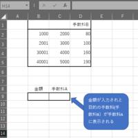 画像に表示してある内容についての質問です セル B2(1000)から C2(2000)までの金額に対する 手数料Bが セルD2の数値です これが セルB2からB5迄あります(セルC2からC5)それぞれの手数料BはセルD2からD5です その下にある 金額のセルに金額を入力すると その金額に対する手数料Bを 手数料Aのセルに表示させたいのですが 何かいい計算方法はないでしょうか 宜しくお願いします