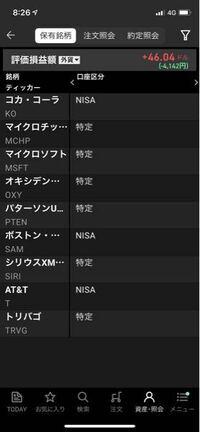 質問です。 評価損益額 米ドルは、プラスで 日本円は、マイナスです  よくわかりません。 どう言う意味ですか?