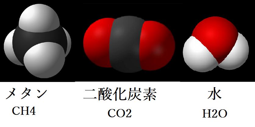 我々の世界で、最も重要な元素を三つ挙げよと言われたら、水素、酸素、炭素の三つですよね? この三つの元素を二種類使った、最も単純な分子は、水、二酸化炭素、メタンの三つですよね? この三つの分子は有益です。人間は水なしで生きれませんし、二酸化炭素は植物の光合成を助け、人間の食糧に成ります。 メタンは地球を保温し人間の燃料と成ってくれる、美しい分子です。 しかし、メタンは嫌われ、見つけ次第、...
