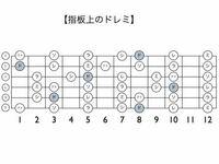 音符を見ながらギターを弾きたいのですが その音符が弦のどれを押したらいいのかわかりません。  一応画像のようなものは調べたのですが12フレット以降のものはなかったです