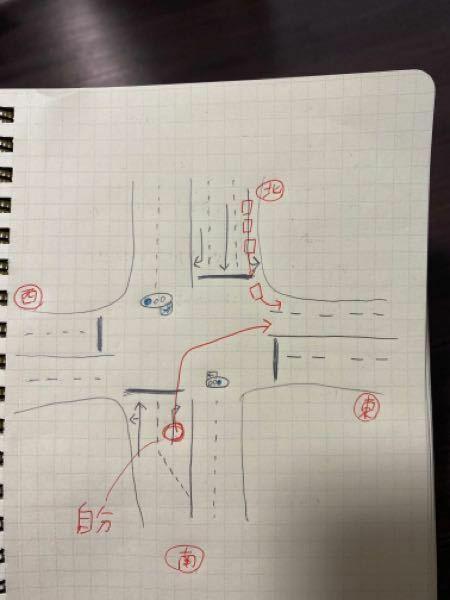 交通ルールについて質問です。 写真(画像下が自分とする)のように、反対車線から直進(北→南)、右折(北→西)が居らず、左折(北→東)の車が居る場合、自分は右折(南→東)しても良いのでしょうか? 右折先が1車線ならこんなことはしませんが、右折先が2車線あるので気をつけながらであれば可能ではないかと考えています。最悪バッティングすることが予見出来るので今までは矢印が出るまで待っています。 ※手...