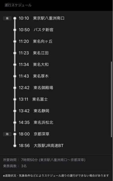 昼行バスの運行スケジュールなのですが、この場合東京駅八重洲南口から乗るのが正解ですか? バスタ新宿からも乗れるのでしょうか?