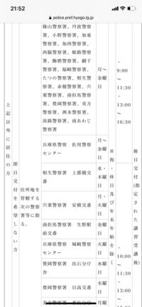 運転免許証の初回更新について。兵庫県 兵庫県民です。この度、運転免許証の初回更新をします。即日交付を希望しており明石更新センターに行こうと思っているのですが、本籍地は小野です。更新は小野警察署のみになりますか? 明石更新センターでの更新は可能でしょうか?  回答よろしくお願いします。