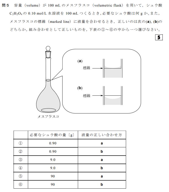 高校化学の設問です。 ※正解:① 解き方が分かりませんが、詳しいご説明いただけますでしょうか。 何卒宜しくお願い致します!