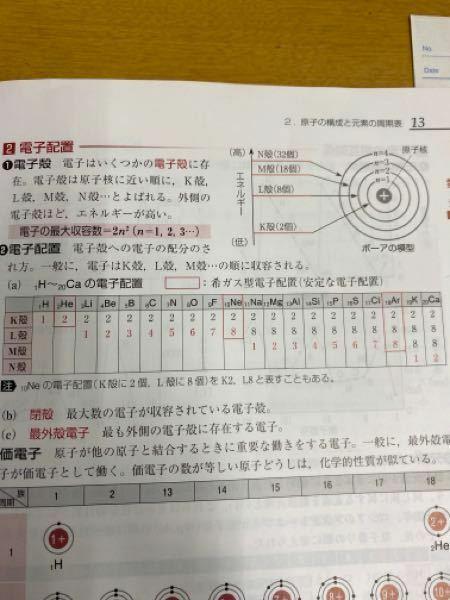 これ電子核の電子の最大収容数って2n^2なんですよね?なのに電子配置の表を見ると最大収容数18のM殻には8個しか電子が入ってないんですか?