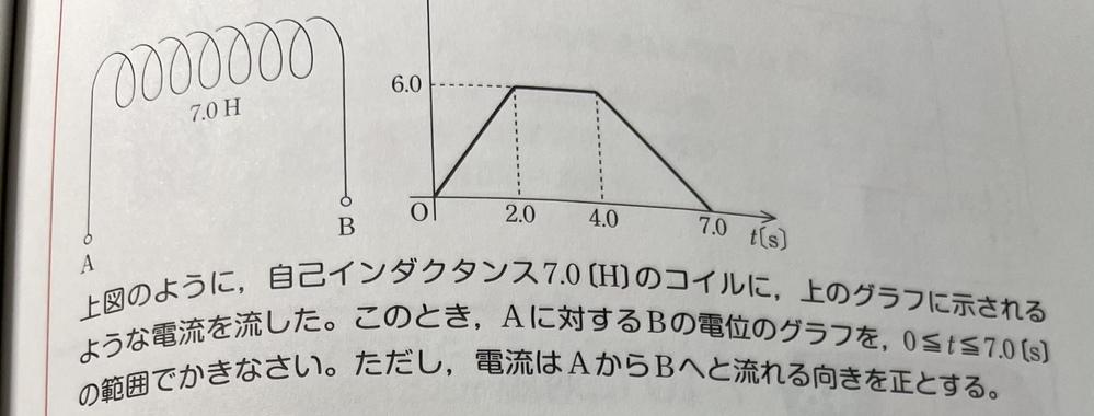 写真の問題についてです。答えは、0〜2、2〜4、4〜7秒でそれぞれ-21、0、14Vでした。 値の計算の仕方は分かりますが、それぞれの区間で電圧が一定なのが分かりません。例えば0秒で0Vからはじまり、2秒で-21Vになる直線かと思いました。誘導起電力は、すぐ発生してすぐ収まるのですか?もしそうであれば理由もお願い致します。
