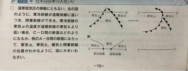 この問題の書き方を教えてもらいたいですm(_ _)mm(_ _)m