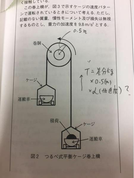 巻上げるのに、必要なトルクは、図内の式でいいですか? 差分ではなく全体の質量をかけるんですか?
