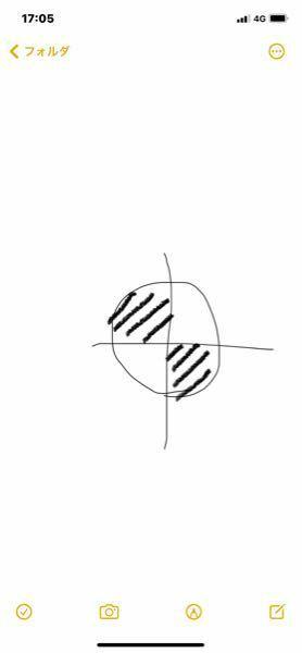 機械図面の下記の図は何と呼びますか? ノック穴でしょうか?
