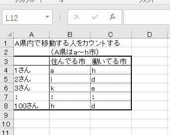 エクセルについて教えてください! 現在データ整理を行ってまして、例えばですがあるサークルで調査をおこなって住んでいるところと勤務地の調査をしたとします。 そのデータから同一県内で移動している人の人数をかうんとしたいのですが。。。 画像の場合、1さんと100さんが当てはまるので2とカウントするような式をつくりたいです。よろしくお願いします。