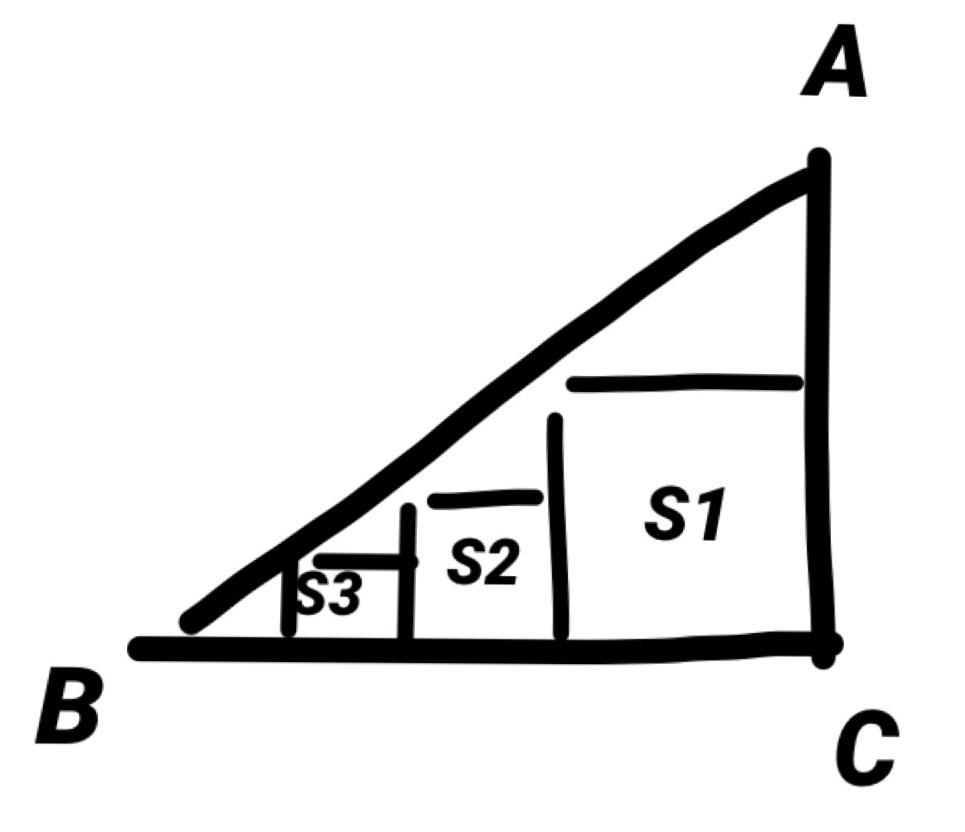 数B 数列 AC=2,BC=3,∠C=90°の直角三角形ABCの内部に,図のように正方形S1, S2,S3,……を次々に作る。 正方形Skの面積をSkで表すとき、数列{Sn}の初項から第n項までの和を求めよ。 教えて頂きたいです<(_ _)>