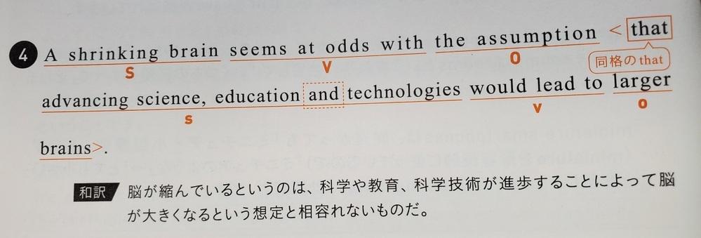 英文構造についての質問です 下の画像にある A shrinking brain seems as odds with the assumption that 〜 の部分はSVMになると思うんですけどなぜSVOになるのでしょうか?