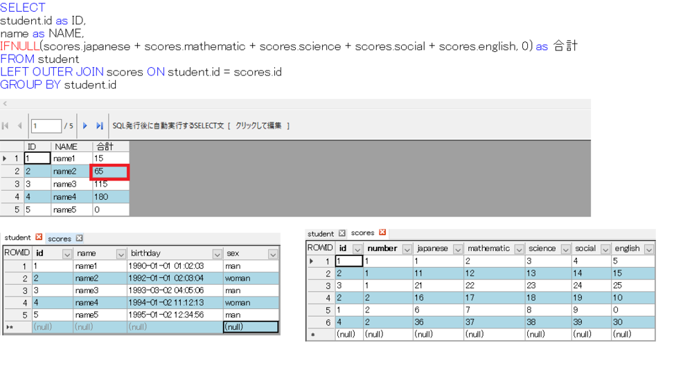 SQLについての質問です! 全科目の合計点の出し方なのですが、 SELECT student.id as ID, name as NAME, IFNULL(scores.japanese + scores.mathematic + scores.science + scores.social + scores.english, 0) as 合計 FROM student LEFT OUT...