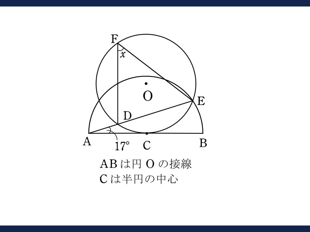 この問題でx=51になるまでの過程を文章で数学が苦手な人にも分かるようになるべく分かりやすく教えてください。