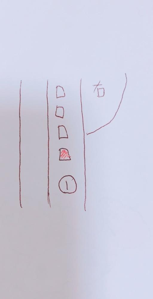 昨日初の路上教習でした。 右折のレーンに入るタイミングについて質問させて下さい。 添付画像の①の位置から右折のレーンに入ろうとしてしまい指導員にまだだよと教えてもらい、赤信号だったので指示器を出したまま赤のマークの位置で止まっていたところ、指導員の方が「右に切らなきゃ!右に切らなきゃ入れないよ!」とおっしゃいました。 赤の位置からなら右折レーンに入れたという事でしょうか? それとも止まったま...