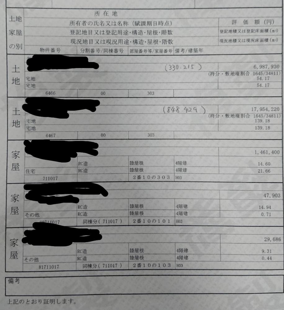 この固定資産の評価証明書から 割り出されるこのワンルームマンションの価格っていくらですか?