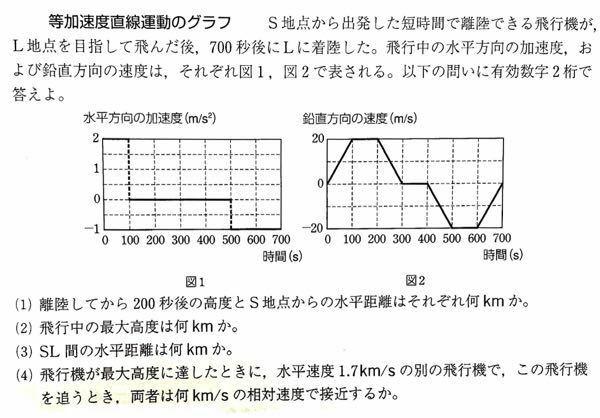 物理基礎です。この等加速度運動の問題の考え方を教えてください。 (2)最高高度に達するのは400mの時ですか? (4)解答では最大高度に達した300mのときの水平方向の速度を用いて計算しているのですがなぜですか?