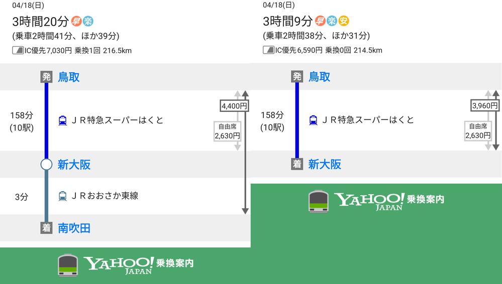 JRのきっぷは200キロ以上だと大阪市内という大きな括りになるはずですが、 何故か鳥取駅から新大阪駅までの運賃と南吹田駅までの運賃が一致しません。 (一応JR西日本の公式HPでも検索したのですが同様の結果でした)