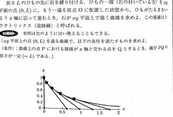 微分方程式の追跡線に関する問題が分からないのですが、どなたか分かりやすく教えてください。