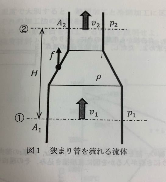 流体力学の問題で、写真のような狭まり管を流れる流体において、断面積をA1、A2、流速をv1、v2、圧力をp1、p2、流体の密度をρ、重力加速度をgとした時、狭まり管に働く力fを求めて下さい。お願いします。