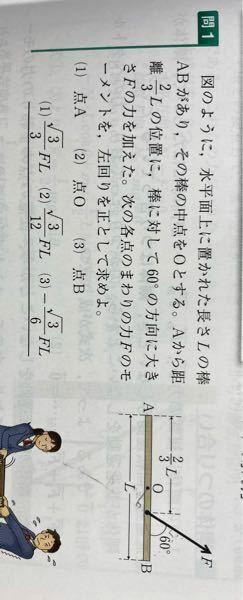 高校物理、力のモーメントです。 (3)番がマイナスになる理由を教えてください!!