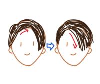 髪型の質問です 私は今かき上げヘア?なのですが、時間とともに前髪が降りてきて目に被ってしまいます  簡易的に描きましたが下のイラストみたいな感じです  私は今ハードワックス 水色ケープで固めてるのですが…  2時間おきとかにケープやるのは面倒なので解決策教えてください  あと、風が強い日に崩れない方法を教えてください。