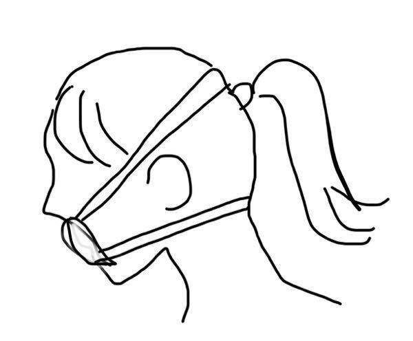こうなってるマスクが欲しいですのですが、名前や、調べ方をご存知ないでしょうか? ゴム上下、二重、二本などで検索したけど見つけられずにいます、、