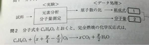 分子式もとめる問題で写真のようにy/4とz/2となる理由が分かりません。教えて下さい
