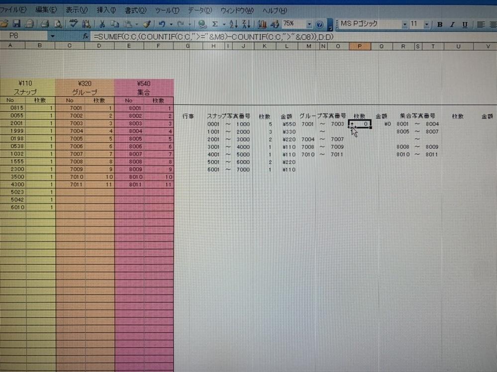 """excel2003で悩んでいます。 C:Cの列がNo.7001〜7003の場合の枚数の合計をP8に入れたいのですが、 =SUMIF(C:C,(COUNTIF(C:C,"""">=""""&M8)-COUNTIF(C:C,"""">""""&O8)),D:D) ですと、数字が0と返ってきます。 M8には7001 O8には7003と入力しています。 初心者なので根本的なことが分かってな..."""
