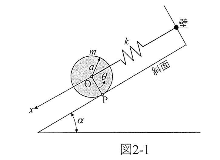 剛体の回転運動の振動問題を解いていただければとても助かります。 半径a、重力加速度g、質量m、 慣性モーメントJ=1/2ma^2 固有角振動数ωnを求めよ 運動方程式のmgsinαが邪魔して固有角振動数が求まりません