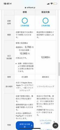 これは、画面割れ(落としたことによるヒビ)の値段onlyの場合は3700円で修理できるってことですか?