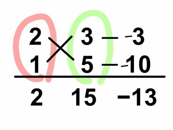 数学のたすき掛けについて質問です。 下の図のように、上段と下段のどちらもにマイナスをつけなくちゃいけなくなったとき、どちらにマイナスをつけるとか決まりはあるんですか?? 問題集の答えを見ると、いつも緑の方にマイナスがついていますが、どうしてでしょうか。 初歩的な質問かもしれないのですが、よろしくお願いします。