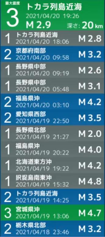 最近又地震多くないですか?