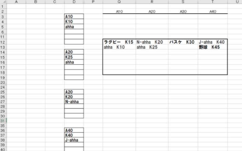 VBAの質問です。 スピンボタンChange シート1のQ12~T18の内容が変わります。 シート1のD5、D16、D27、D38も変わります。Q12~T18の部分一致する内容がD5、D16、D27、D38に入ります。文字でahha や N-ahha や J-ahhaやばすけ やラグビーや色々な文字が入ります。 例えば ahha 〇〇 ▽▽▽ や N-ahha ▽▽ 〇〇や J-ahha ◇◇◇ 〇〇などでスペースは半角全角決まってません。(他人が作るファイルをリンク張り付けています) その時、D5、D16、D27、D38の表示された部分一致する列のA10、A20、A30、A40をD3、D14、D25、D36に振り分け、Q12~T18に入力されたものの右3文字をD4、D15、D26、D37に反映したいのです。 https://detail.chiebukuro.yahoo.co.jp/qa/question_detail/q14240930439 https://detail.chiebukuro.yahoo.co.jp/qa/question_detail/q14241980989 でご教授いただき色々試してはいるものの結果がでてません。ご教授いただいた方には大変色々お時間をかけていただき大変感謝しております。 完成させたいので解決したいです。 よろしくお願いいたします。