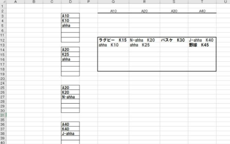 VBAの質問です。 スピンボタンChange シート1のQ12~T18の内容が変わります。 シート1のD5、D16、D27、D38も変わります。Q12~T18の部分一致する内容がD5、D16、D27、D38に入ります。文字でahha や N-ahha や J-ahhaやばすけ やラグビーや色々な文字が入ります。 例えば ahha 〇〇 ▽▽▽ や N-ahha ▽▽ 〇〇や J-ahha ◇...