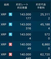 仮想通貨 リップル XRP これって手数料 合計12円しかかかっていない(かからない)ってことですか?