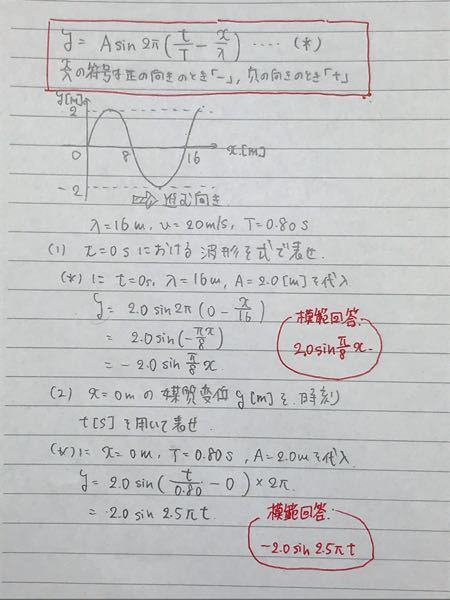 物理の波についての質問です。 波の分野で、下の画像の(✳︎)の公式が出てきますが、この公式の使い方について質問です。 以下のような(1)(2)の問題で、(✳︎)の公式の通りに値を代入してやってみたんですが、2問とも模範回答とプラスマイナスが逆になってしまいました。 今回波は右向きに動いているので、x/λの符号はマイナスですよね? ただ、最後にプラスマイナスが逆になってしまったので、どこかで公式の使い方を間違えていると思うんですが、どこでミスってるかわかりません。 教えてください。