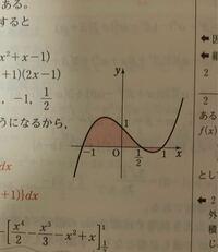 積分で面積を出す問題なのですが 写真の図形の形だと  S= a /12(β-a)^4  の公式は使えますか?