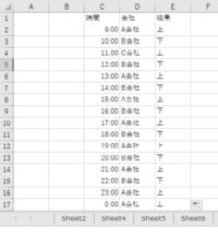 エクセルでフィルターをかけて、特定のデータの個数を調べたい 会社にフィルターをかけて、9:00の時に上と表示されているのが何個あるかを関数で求めたい ※画像には9:00~0:00になっていますが、その後も続きます