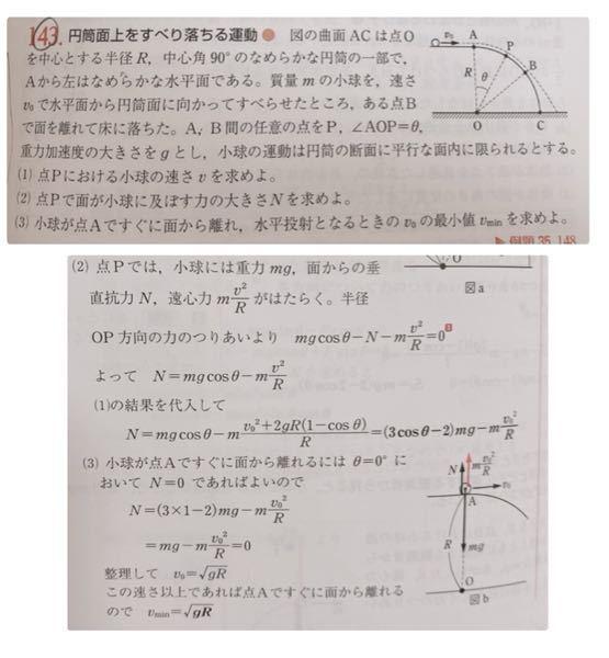 高校 物理の問題です。上が問題で、下が回答です。 この問題の(3)なのですが、面から離れる時、θ=0゜になるのはなぜですか?