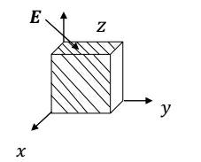E=(-i-k)A/√2の場があるとき、画像のような1辺長さ1の立方体で斜線の部分を面積分するやり方を教えていただきたいです i.kはそれぞれx.z方向の単位ベクトルで、Aは定数です