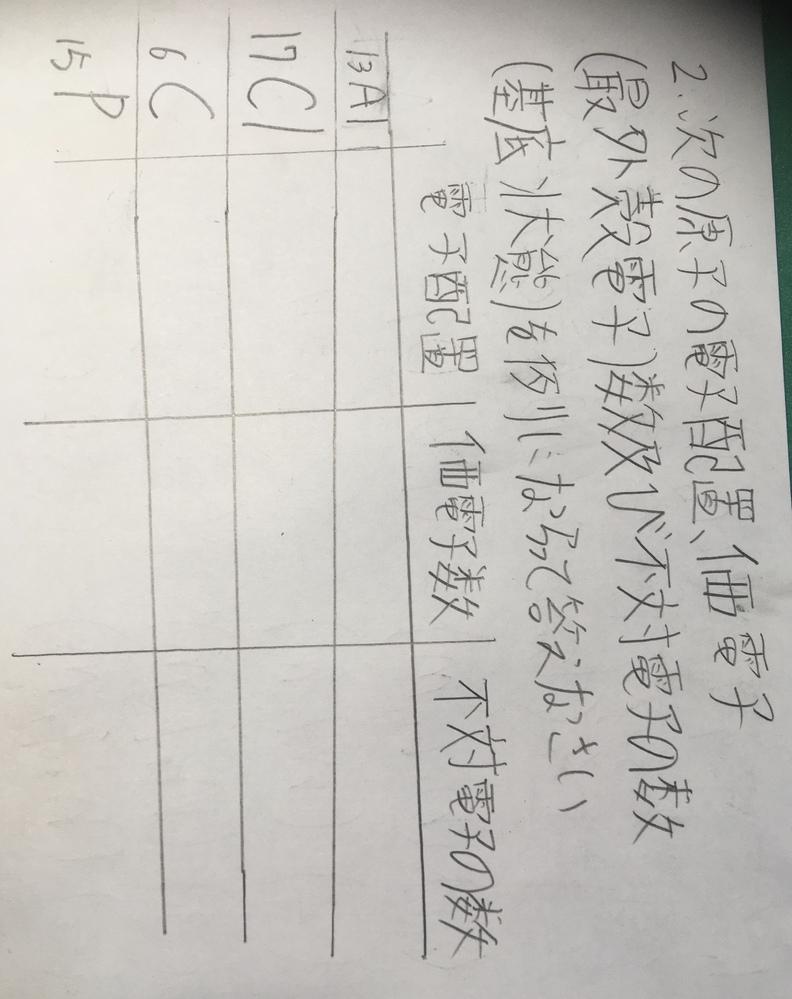 字が汚くてすみません。この問題の答えと解説をお願いします。