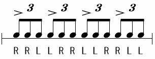 ドラムのダブルストロークでこういうやつ叩く時にはダブルは弱で叩くっていうことでしょうか?