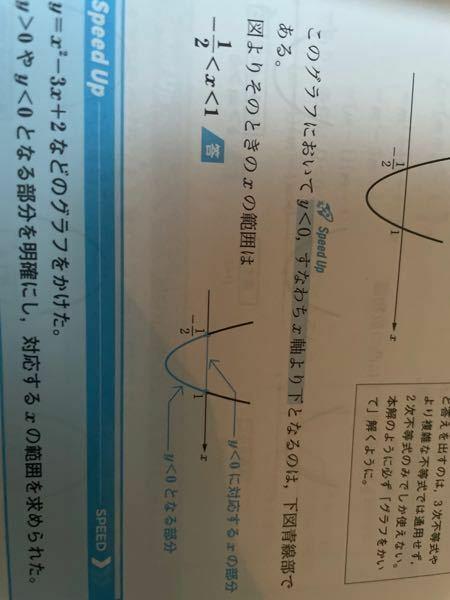 数学の解答の書き方についての質問です。下の写真のように参考書や教科書で色を使って範囲を定め解答を作るのを目にしますが、大学入試本番で色をつけて解答は不可能です。皆様はこのような場合どのように解答を作り ますか?