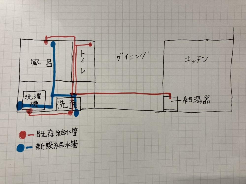 給水管・給湯管の交換について質問です。 築40年近い分譲マンションに住んでいます。私で4代目の所有者ですが、過去一度も給水管及び給水管(以降、給水管と呼ぶ)の交換工事をしていないようです。 多くのマンションと同じく各戸の床下に管が通っている作りで、専有部分ではあるのですが管理組合でも修繕積立金を使って一斉に交換を検討した事もあったそうなのですが、様々な事情で実現はあり得なさそうです。 近々、我が家の風呂と洗面所をリフォームすることになり、同時に給水管の取り替えも検討し、見積もりを取ると、純粋に風呂洗面所だけリフォームした場合と、100万近い差額が出ました。(管がダイニングを経由するため、床の壊しと復旧作業にもコストがかかる為) さすがにそれはかかりすぎるのでお断りしたところ、リフォーム業者から洗面所と風呂の部分だけでもやっておいた方がいいと勧められ、風呂洗面リフォーム代+15万程度でできると提示されました。 この部分的な給水管の交換、はたしてこのタイミングでやった方が良いのか否かで悩んでいます。 金銭的な部分で言えば、 もし給水管から漏水して階下(我が家は2階なので1階のお宅)にご迷惑をお掛けした場合、階下の方への賠償は私の加入している保険でまかなわれ、修理費は純粋に管を直す費用のみ(1〜2万)のみで済みそうです。(その場合の床の壊しと復旧費用は管理組合負担となるそう) 漏れるか漏れないかわからないものに、15万をかけるのがはたして正しい選択なのか。 また、全部ではなく部分的な取替えというのも、なんとなくスッキリしません。 どちらか明確な答えを出すのが難しいかと思いますが、専門知識をお持ちの方、また、似たケースを経験された方、いらっしゃいましたらアドバイスお願い致します。