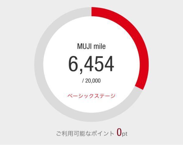 無印良品のアプリです。 ご利用可能なポイント0ポイント。と下の方に書いてあるのですが、6454マイル貯まっているようです。このままレジで見せてポイント使いたいって言えば利用できますか? 0ポイントっていうのはどう言う意味ですか?